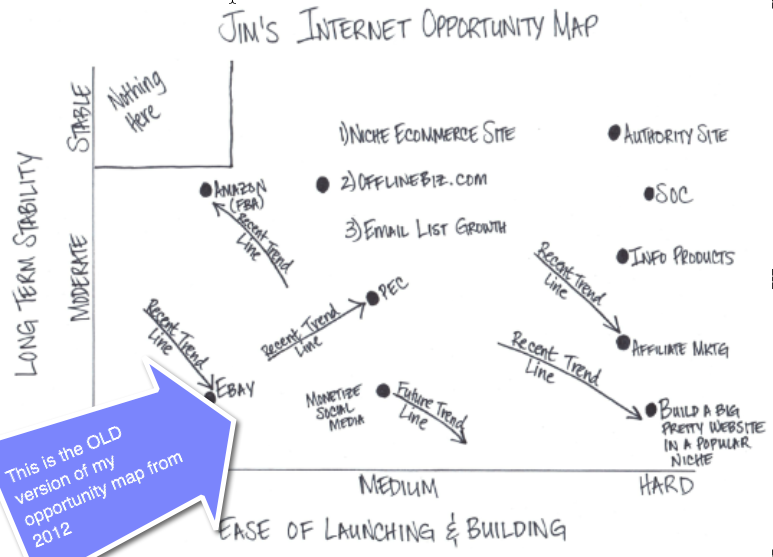 Old Opportunity Map